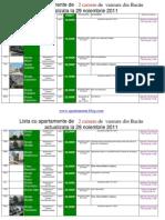 Lista Cu Apartamente de 2 Camere de Vanzare Din Bacau Actualizata La 29 Noiembrie 2011(Download PDF)