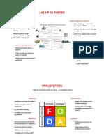 UNLa - Empresa y Mercado - Las 4 p de Porter y Foda