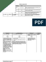 Planificacin.doc Basica (1)
