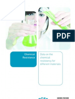 GF Chemical Resistance Chart