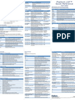 Lsf Quick Reference