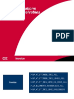 AR Technical (CSC)