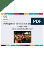 Participation, Volunteerism, and Activism