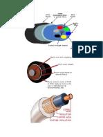 Kabel Serat Optik
