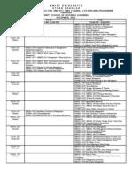 Date Sheet Mba Pg Ete Dec 2011