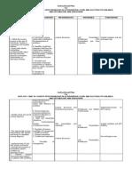 NCM 103 Instructional Plan