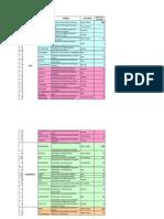 Base de Datos Recicladores Web 2
