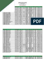rio de Examenes Finales Del Primer Semestre 2011-2012