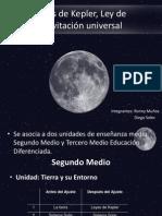 Leyes de Kepler, Ley de Gravitación universal2