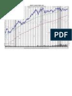 ABT_25 Yr Chart