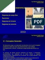 Expo Sic Ion UNIDAD III Ing. Apadilla (Estructuras Iso Static As)