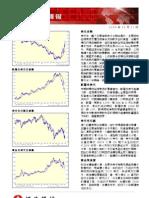 美元走勢 23 Oct 2008