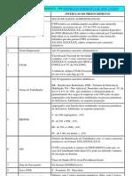 INSTRUÇÕES DE PREENCHIMENTO