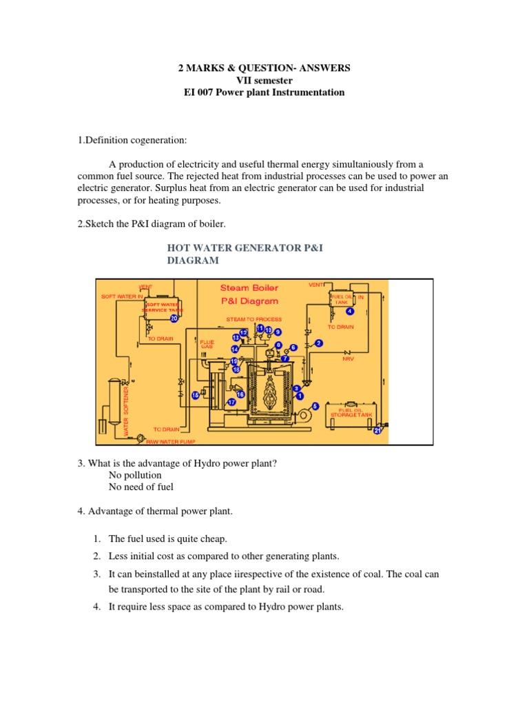 Ei 1007 Power Plant Instrumentation Nuclear Fission Pressure Diagrams Process Measurement