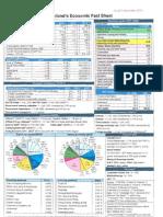 Key Economic Indicators Dec 2011
