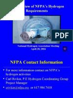 Hydrogen Safety NFPA