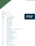 Números e Nomes de Bancos (FEBRABAN - Federação Brasileira de Bancos)