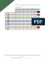 tabela registo tpc