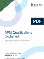 APM Qualifications Explained v1.04