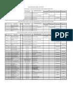 Nama Bilik Dan Jadual Tutorial Ppg Pjj Kohort 1