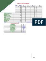Alkyd Calculations