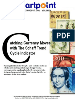 Catching Currency Moves With Schaff Trend Cycle