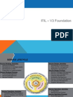ITILv3 Foundation  All Part2