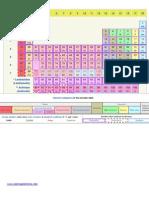 Periodic Table Mendeleev 118 elements