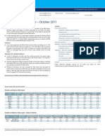 ABX and PrimeX Monitor - October 2011
