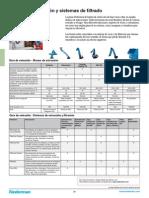 ES Cat09 Arms PDF