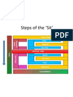 Steps of the 'Sit'
