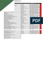 Catálogo Libros CEDM