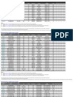 p6td Deluxe Ddr3 Qvl List_20091019