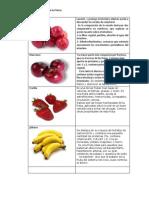 des Medic in Ales Dela Frutas