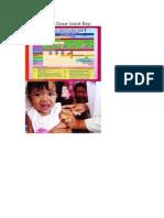 Lima Imunisasi Dasar Untuk Bayi