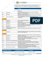 Cytokine Chart