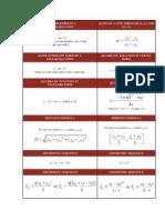 Formula Part 2