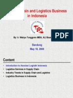 ALI - Poltek Pos Seminar 18May06
