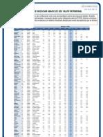 Tabela Valor Patrimonial 0908[1]
