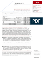 Kotak+ Infrastructure+ +Low+Per+Pax+Revenues+and+Capacity+Costs+Impact+Near Term+Results[1]