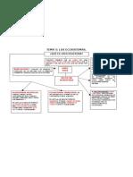 Mapa Conceptual Tema 5 Los Ecosistemas