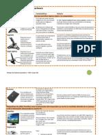 Ficha técnica de software y hardware