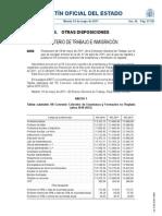 Correccion Errores Convenio2011ensenanza No Reglada