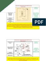 Proceso de Refinacion Del Petroleo 3