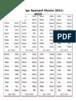 Jadwal Lengkap Liga Spanyol Musim 2011-2012