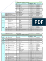 Liste Accords Erasmus UFR-2011