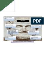 Mapa Mental de Aristoteles