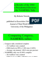 2004 Philippine Presidential Elections