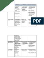 Grupos Involucrados Acuerdos y Compromisos