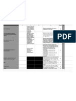 Unit Portfolio Rubric